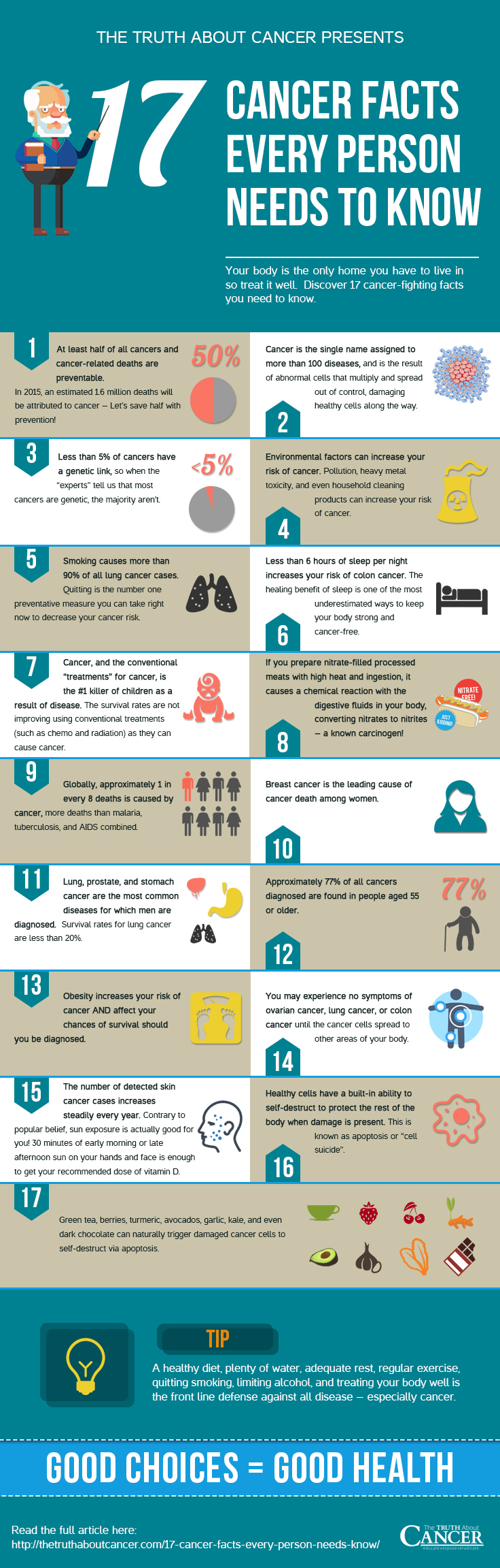 17-Cancer-Facts-infographic