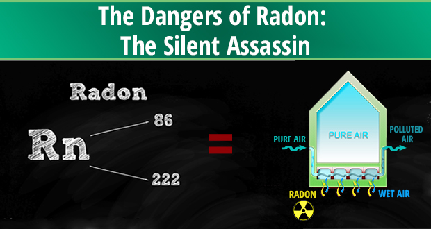 Radon Facts & Myths