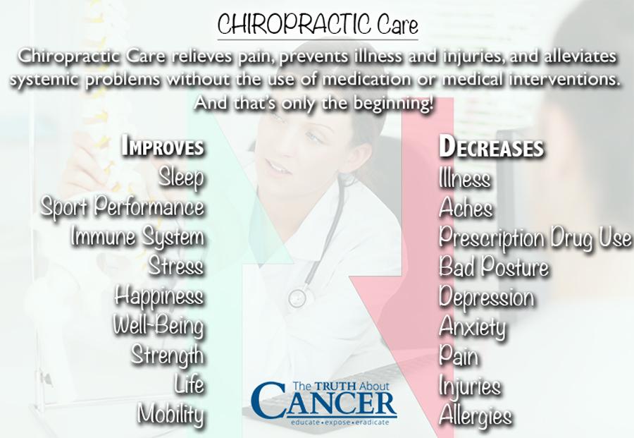 列表的整脊療法效益