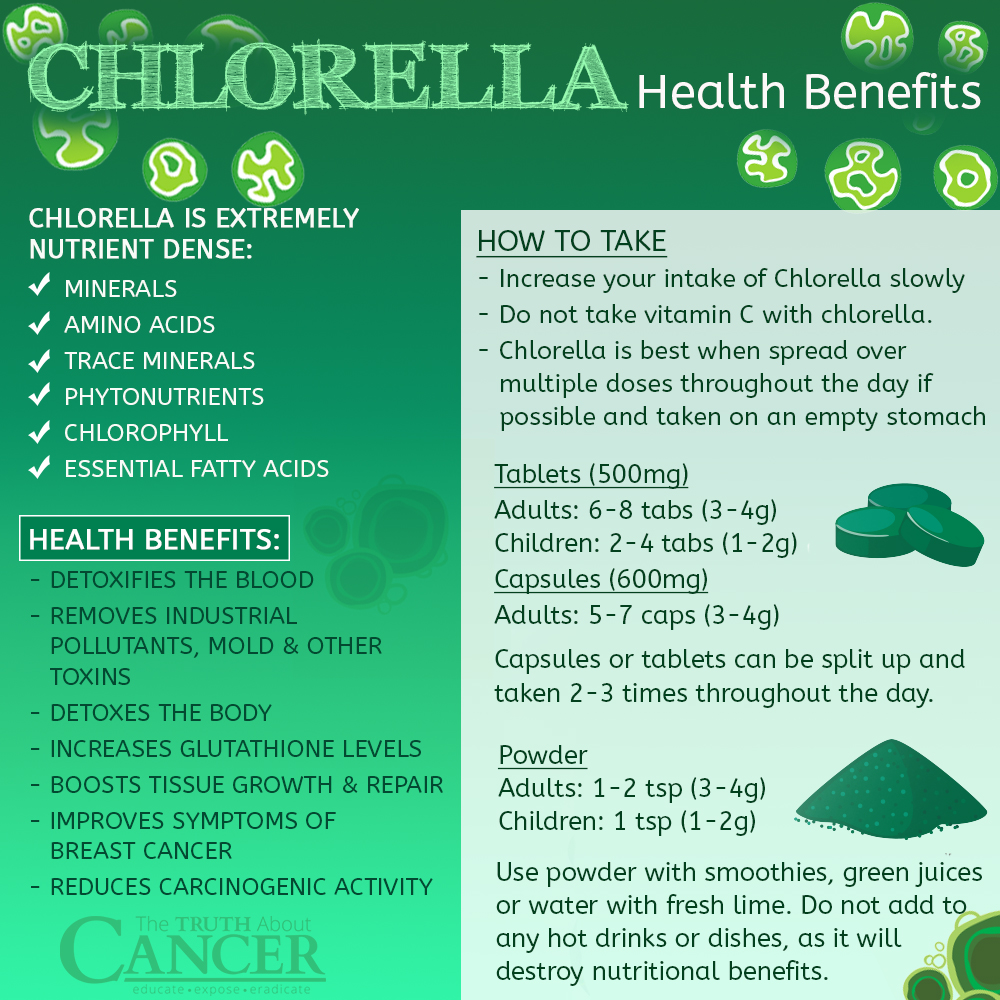 Chlorella Nutrition Data Nutrition Ftempo