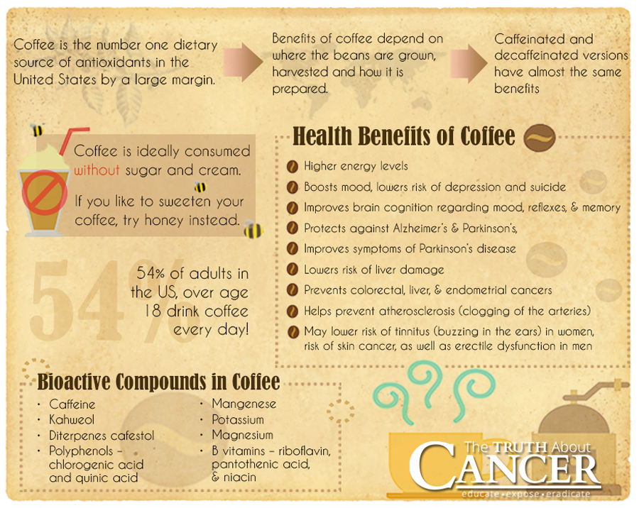 Coffee-health-benefits-facts