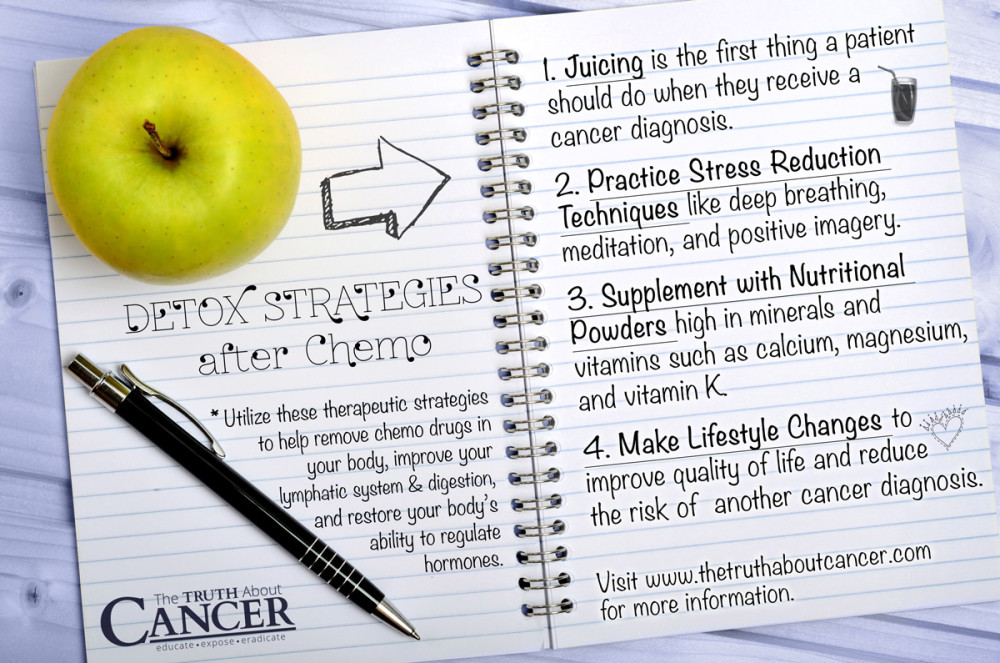 Detox-strategies-chemotherapy-side-effects