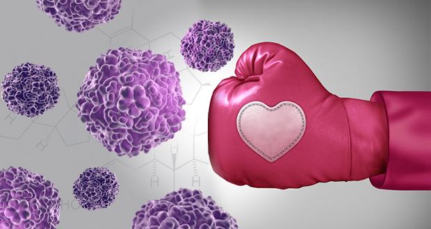 Estrogen-Dominant-Breast-Cancer