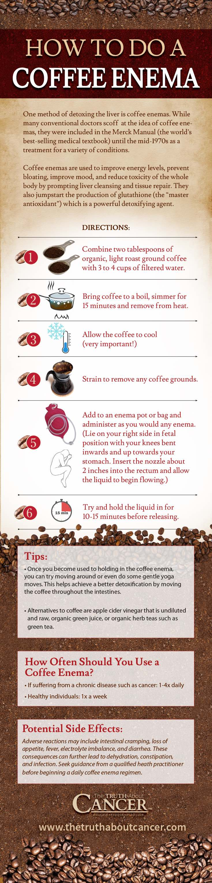 image-how-to-do-coffee-enemas
