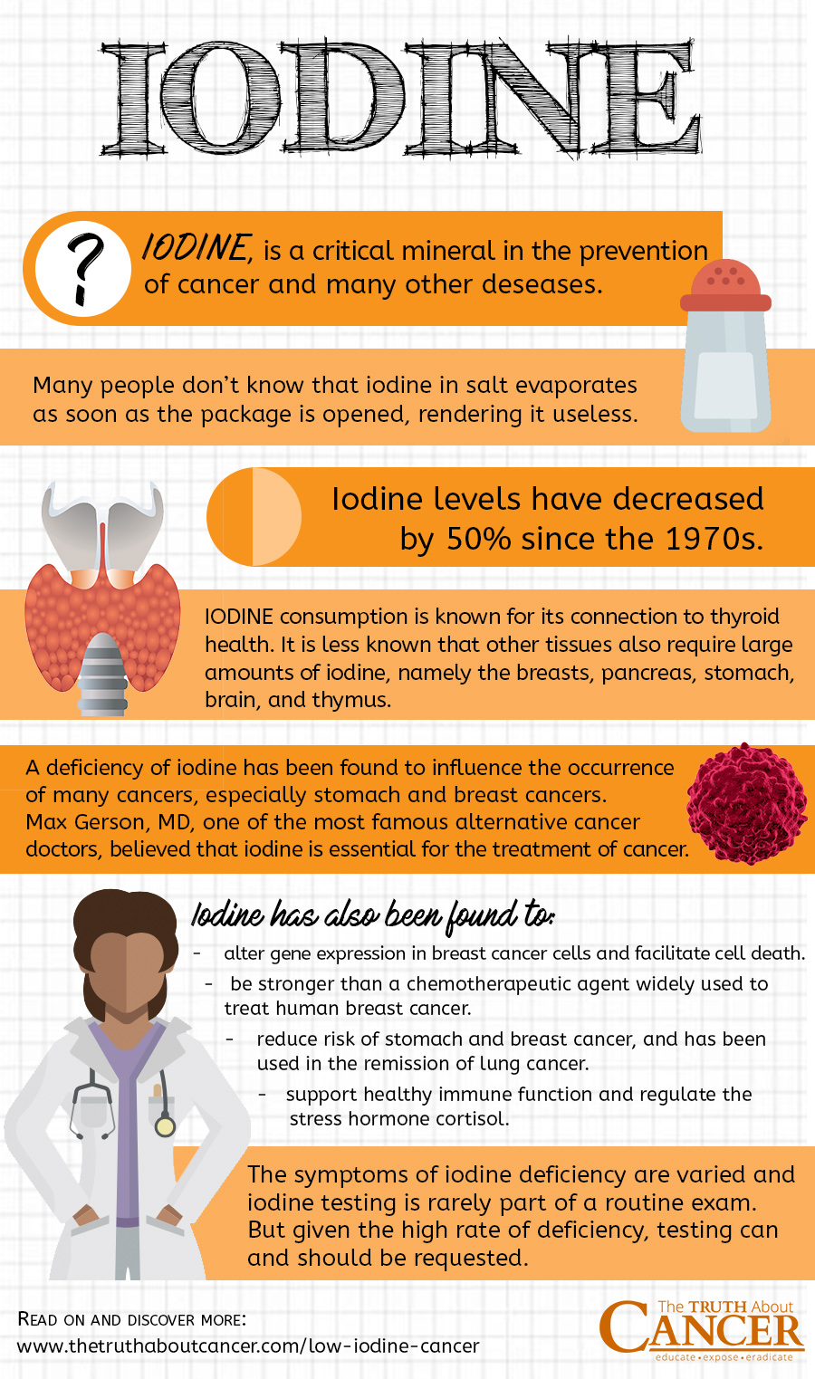 Do You Have Low Iodine The Link Between Iodine Deficiency Cancer
