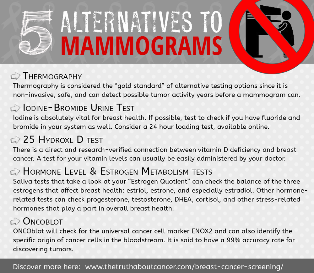Mammograms-breast-cancer-screening