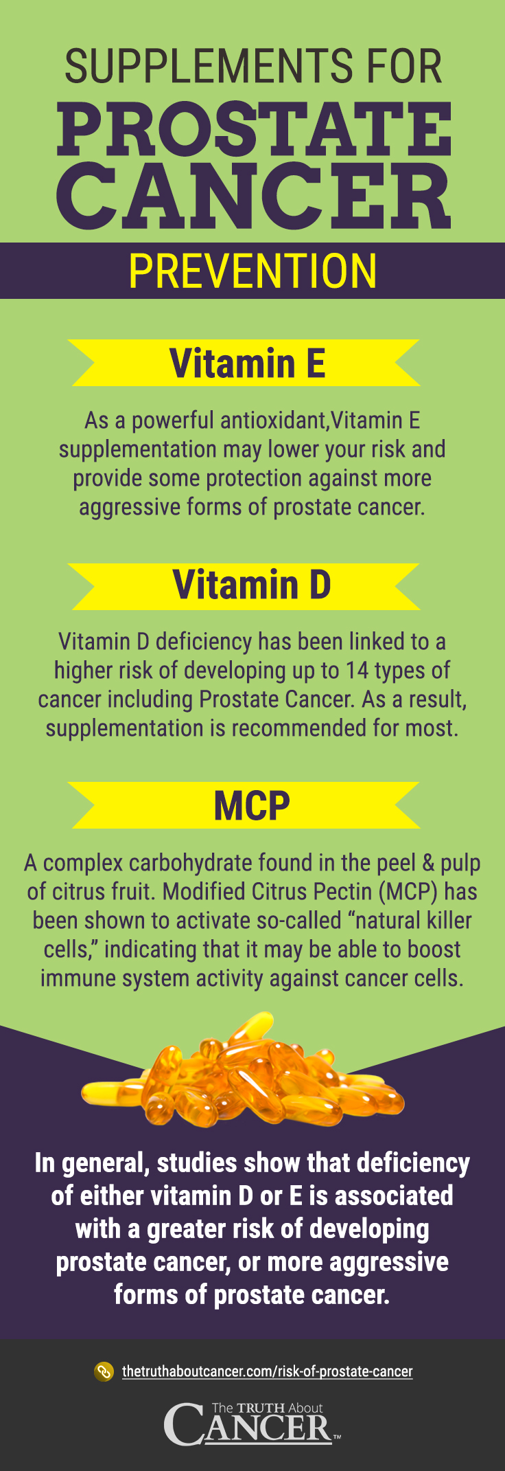 Prevent Prostate Cancer - Infographic2