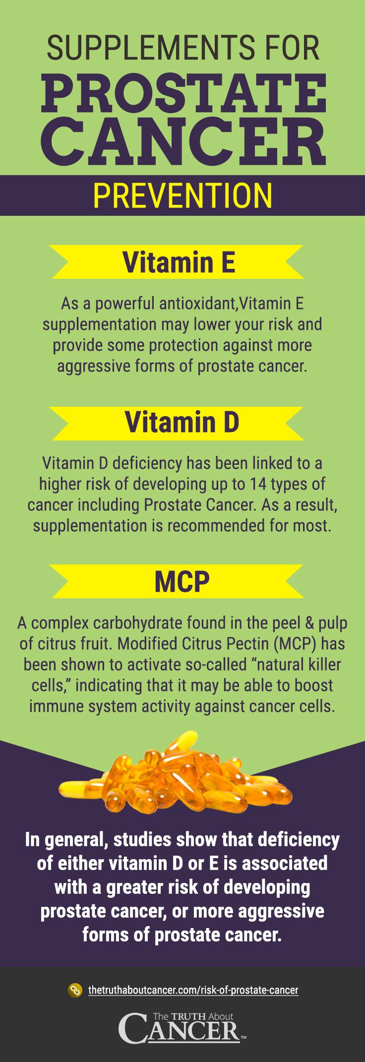 Prevent Prostate Cancer - Infographic2