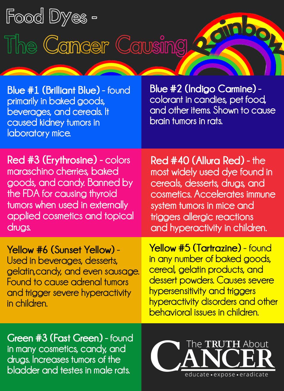 The truth about food dye and cancer rainbow food dyes nvjuhfo Images
