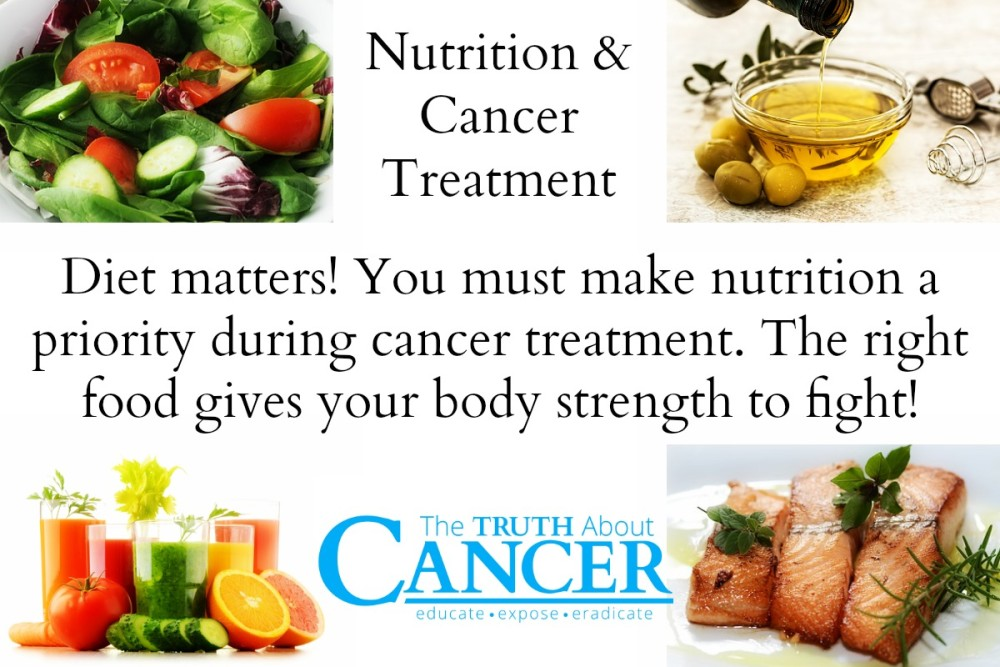 Nutrition & Cancer