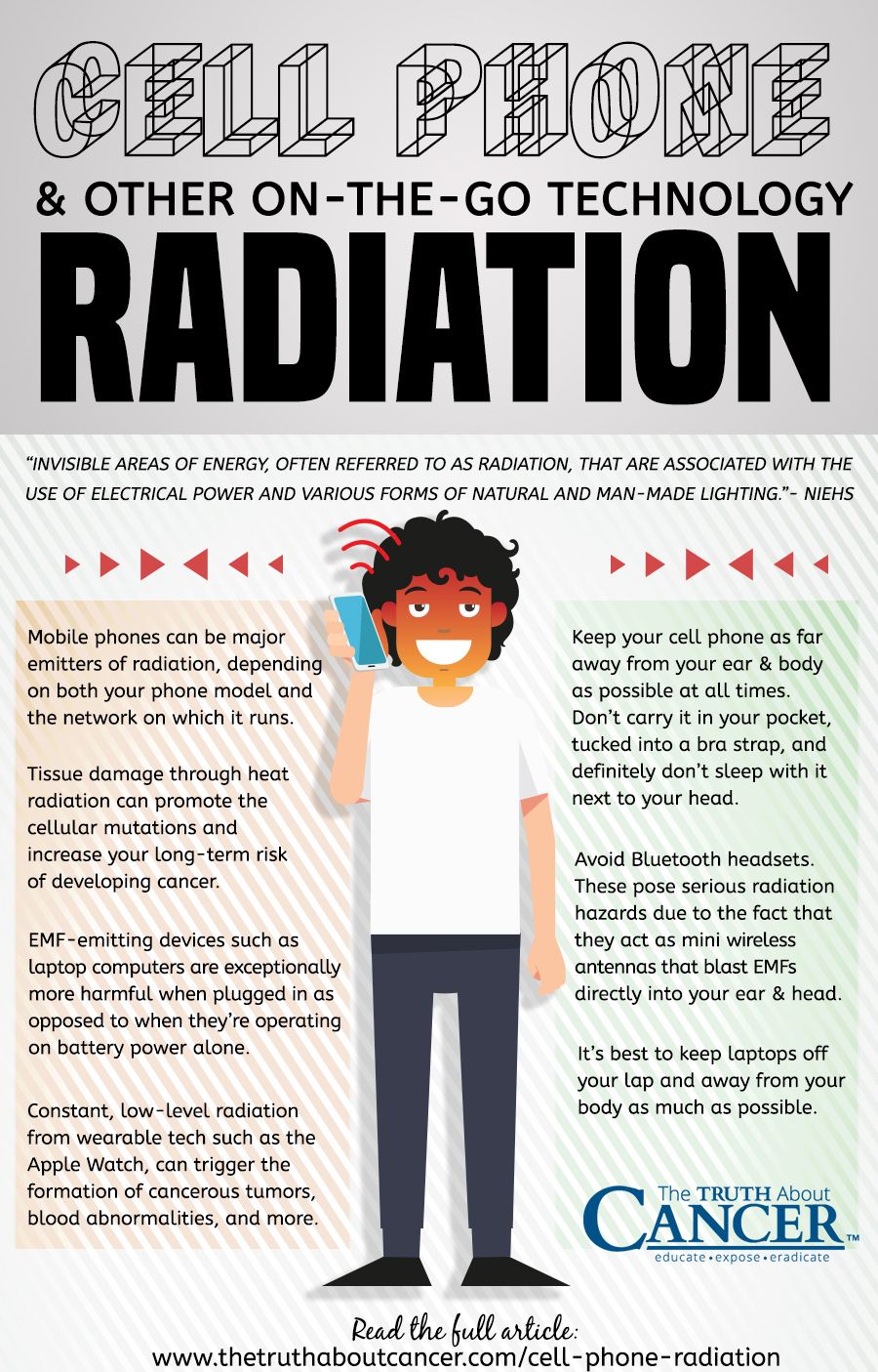 Become aware of the sources and dangers of cell phone radiation and EMFs.