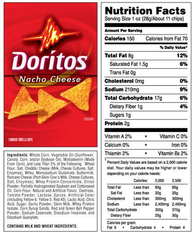 doritos_ingredients-nutritional_facts
