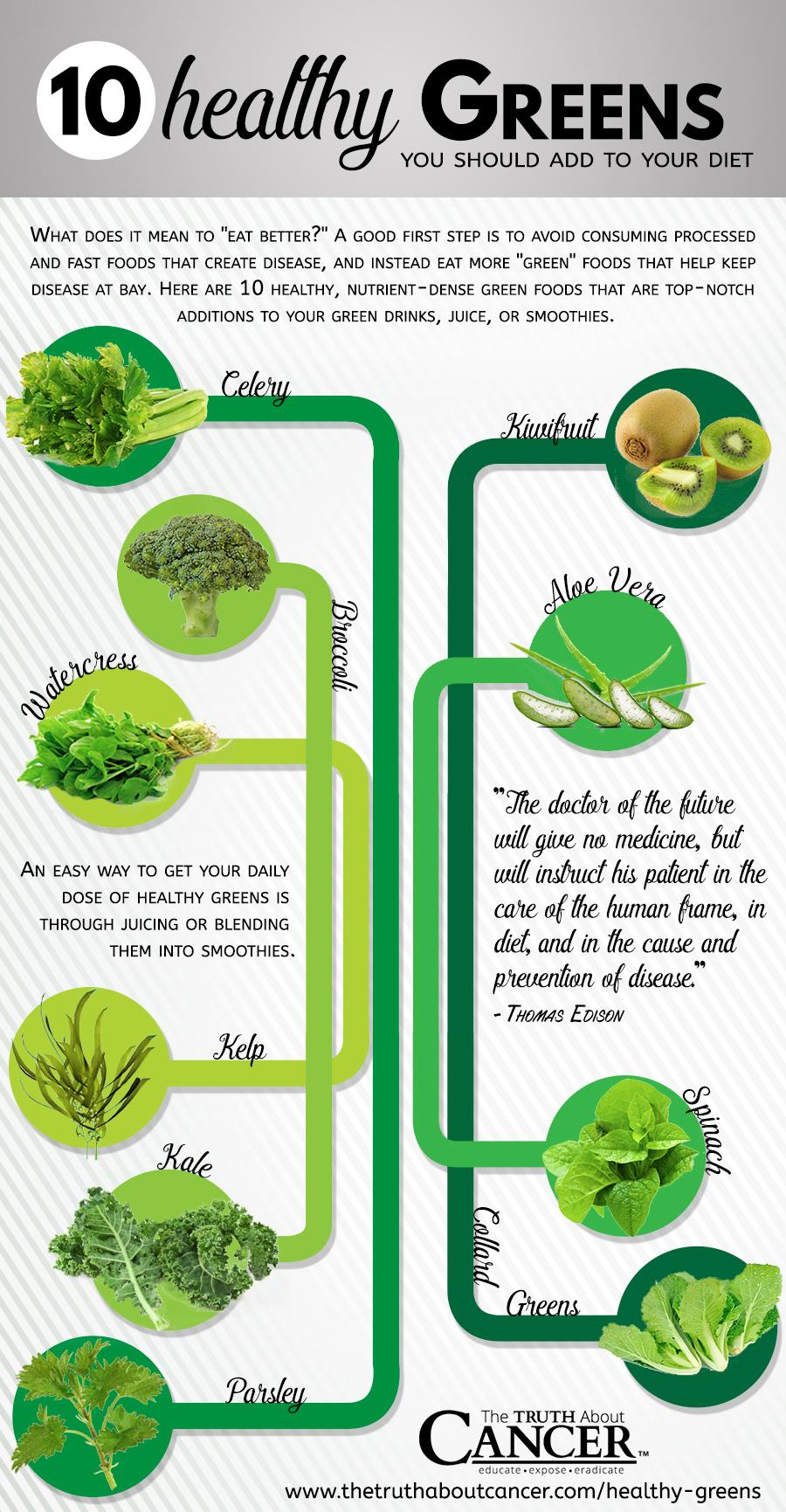 ten-healthy-greens