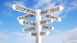 Foods That Cause Inflammation: The Truth About Inflammation & Cancer (Part 2)