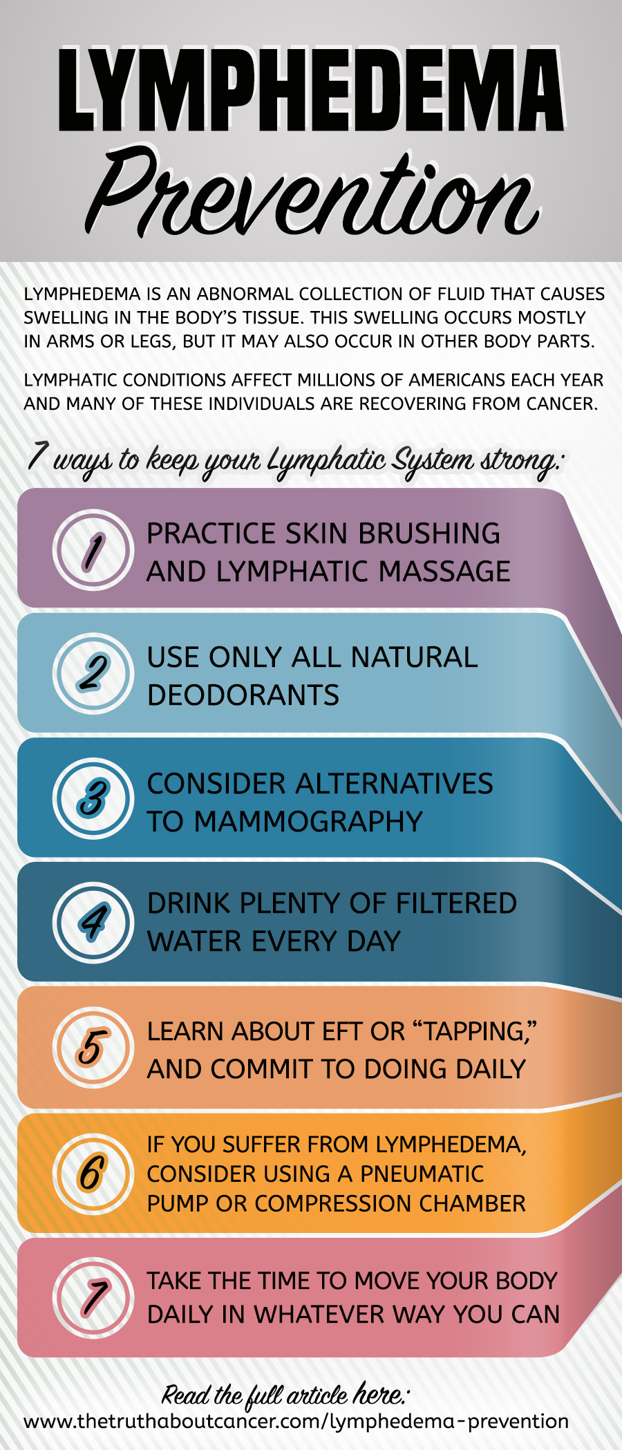 How to Prevent Lymphedema