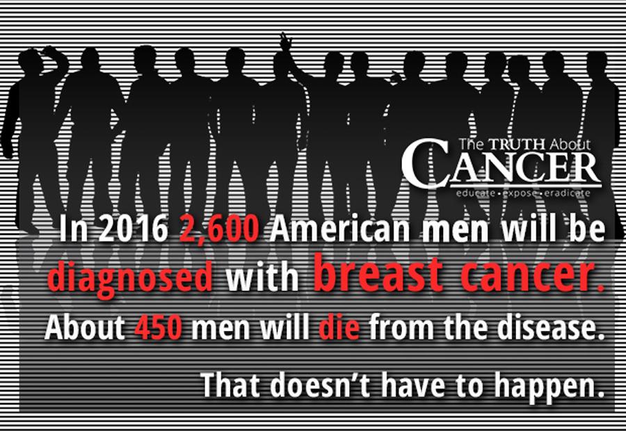 男性乳腺癌統計量